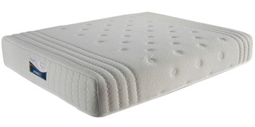 Grande 6 Inch Thick Queen-Size Memory Foam + Pocket Spring Mattress